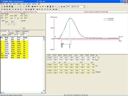 CAPWAP wave analysis