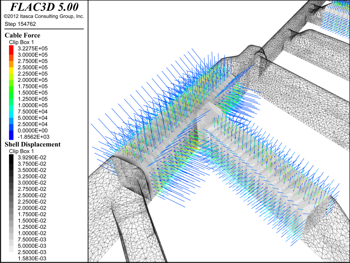 3d numerical analysis of an acl The effect of ligament modeling technique on knee  of this numerical approach lies in precise control over  anterior cruciate ligament pcl: posterior cruciate .