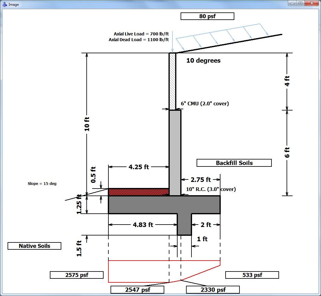 Amazing SoiStructure Retaning Wall Software SoiStructure Retaning Wall ...