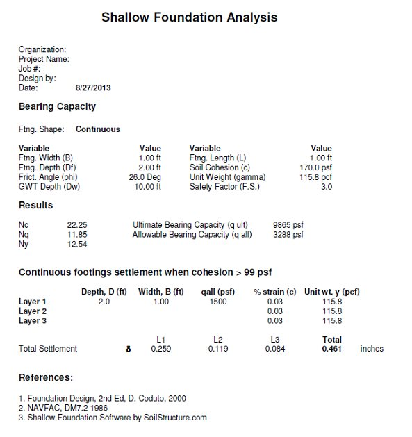Shallow Foundation Software [Geotechnical Design Software