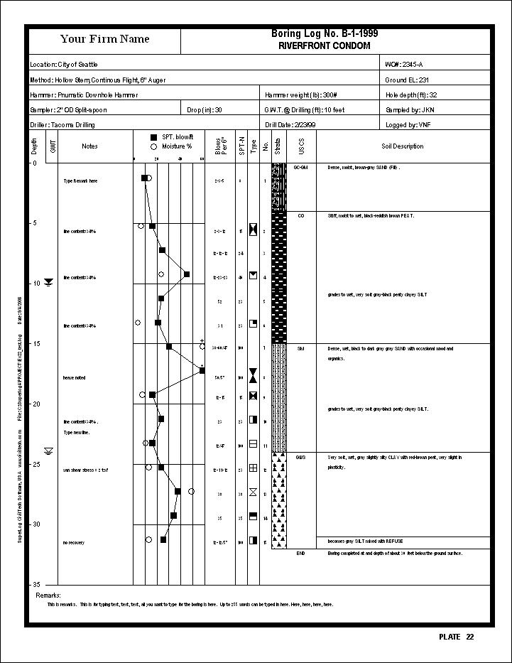 Superlog geotechnical investigation software graphical for Soil investigation report